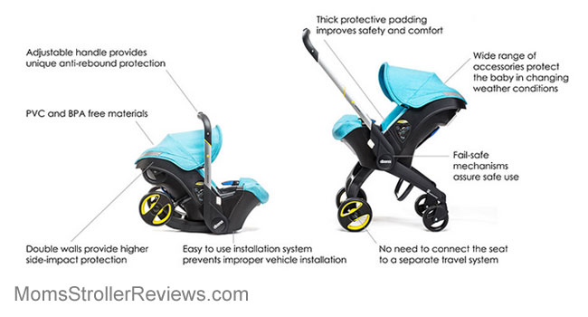 The Next Generation Doona Car Seat With Retractable