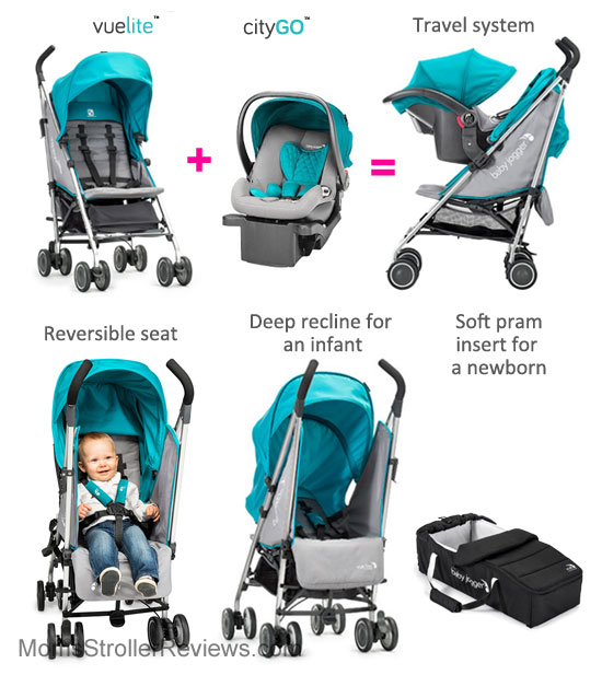 Baby Jogger Vue Lite Stroller Review Mom S Stroller Reviews